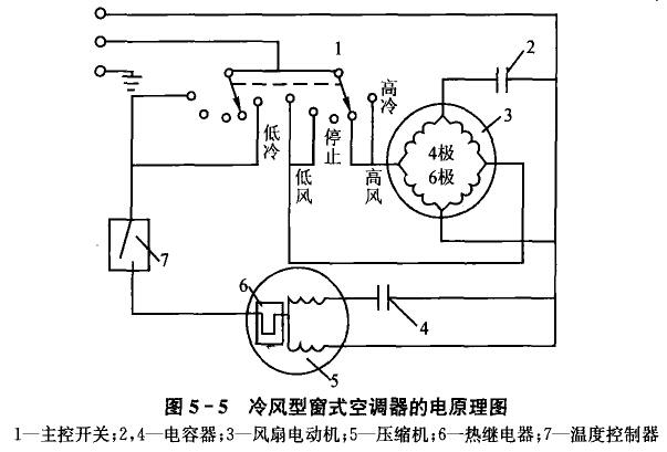 海尔滚筒洗衣机原理图